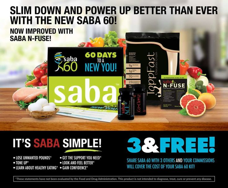 Saba 60 Weightloss Program!!  Real Results with This Awesome Program!!  Saba 60 Program includes an Easy To Follow Meal Plan, Saba ACE (Appetite Control & Energy Supplement), Saba Toppfast Meal Replacement Shakes and N-Fuse Nutritional Supplements.   Awesome Results!!