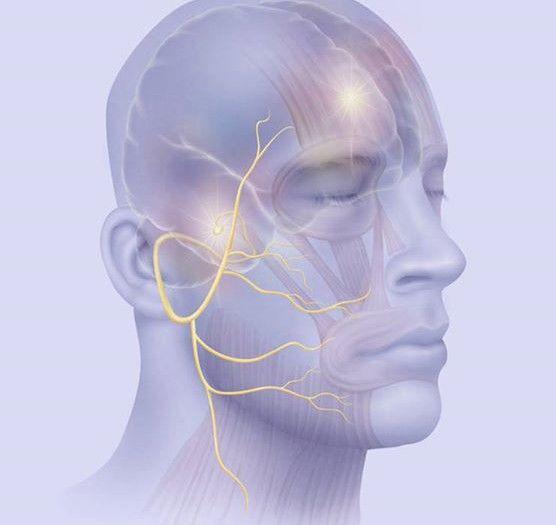 Az arc betegségeinek lelki háttere