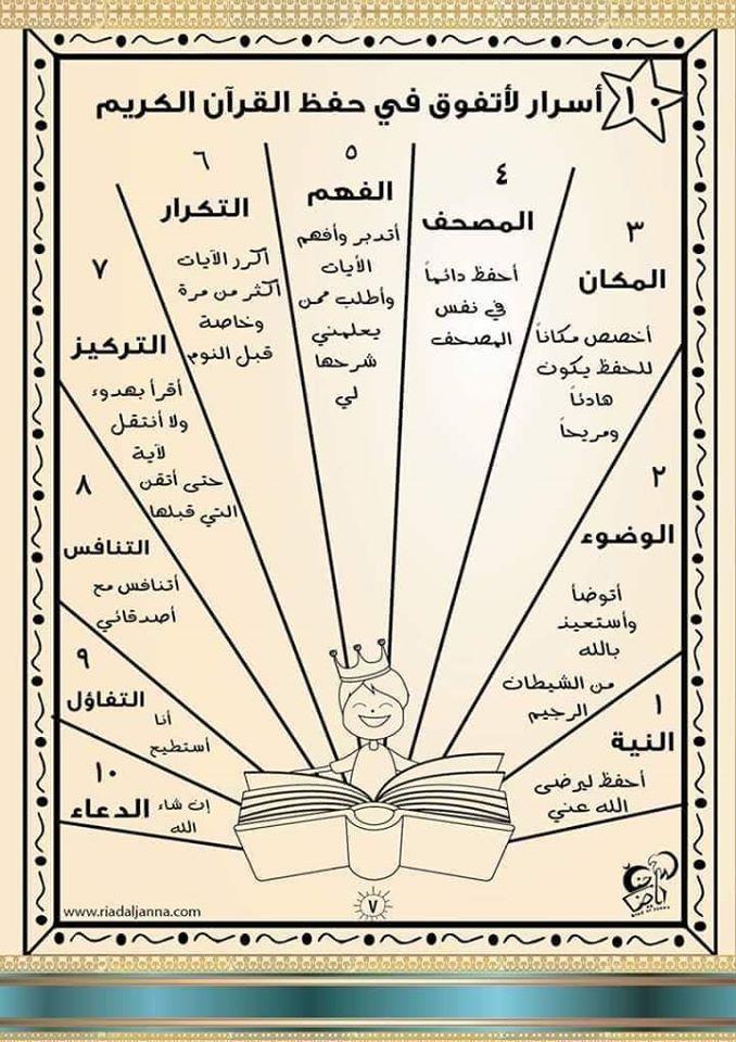 أسرار لحفظ القرآن الكريم Sheet Music Music Youtube