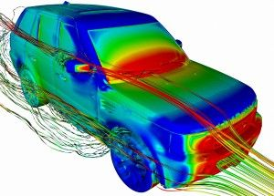 Visualization of CFD analisys