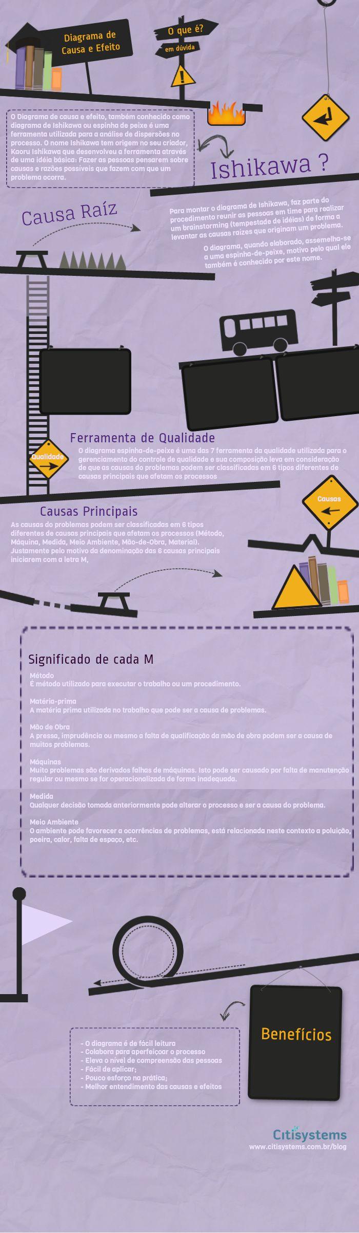 infografico-diagrama-causa-efeito infografico-diagrama-causa-efeito