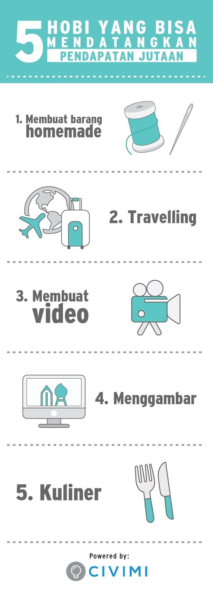 5 Hobi yang Bisa Mendatangkan Pendapatan Jutaan (Infographic)