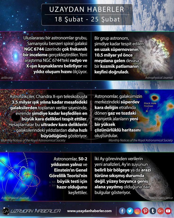 18 Şubat  25 Şubat | Uzaydan Haberler
