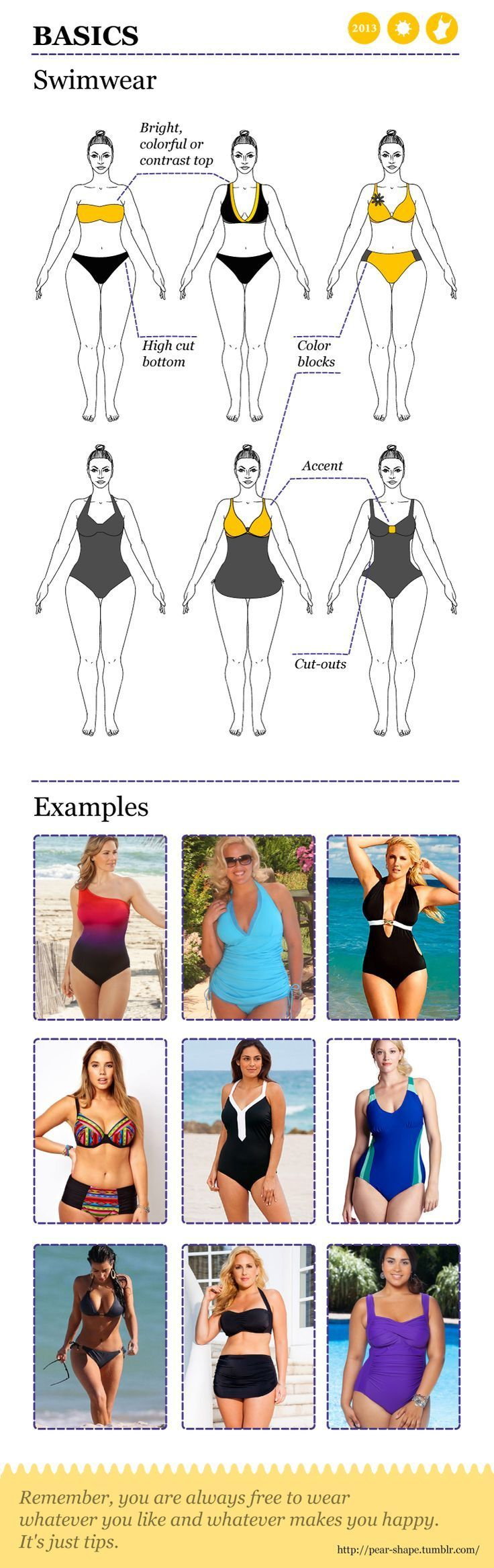 Swimwear guide to each Body Type