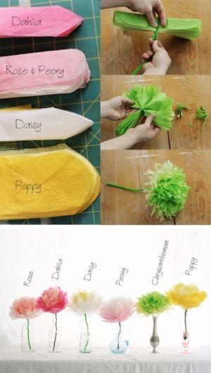 Tissue paper pom pom flowers, so easy to do.