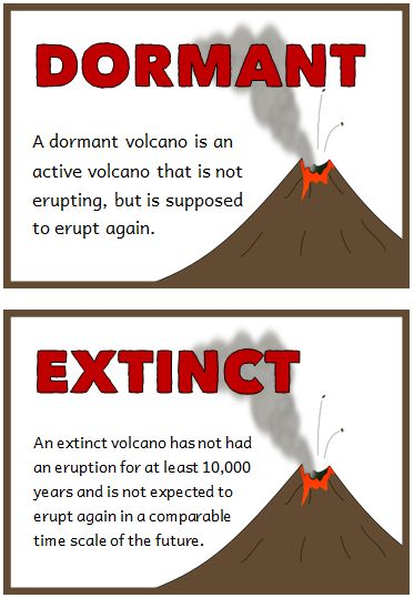 28 best science fair images on pinterest volcanoes volcano and volcanoes fact cards treetop displays printable eyfs ks1 ks2 classroom displays ccuart Choice Image