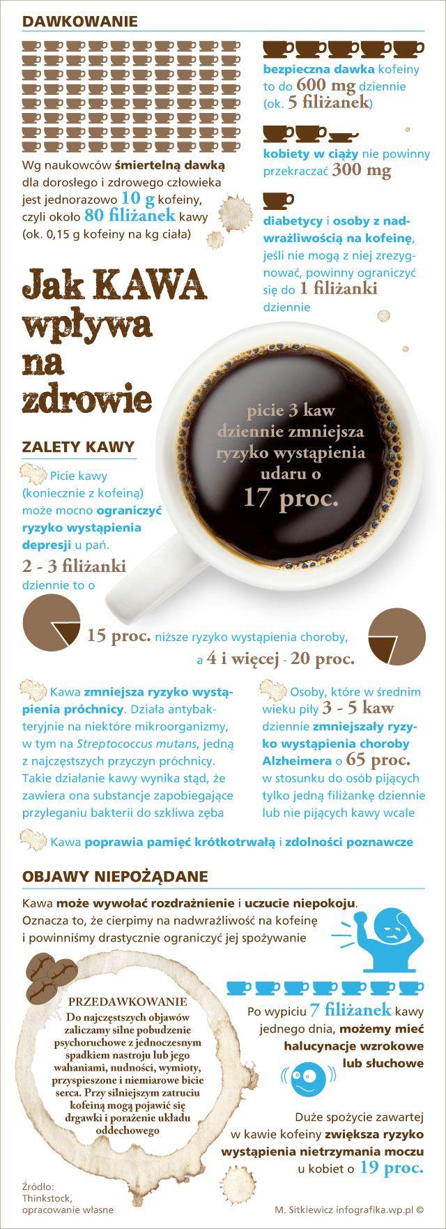 Kawa może wywołać zaburzenia psychiczne - odkrywcy.pl