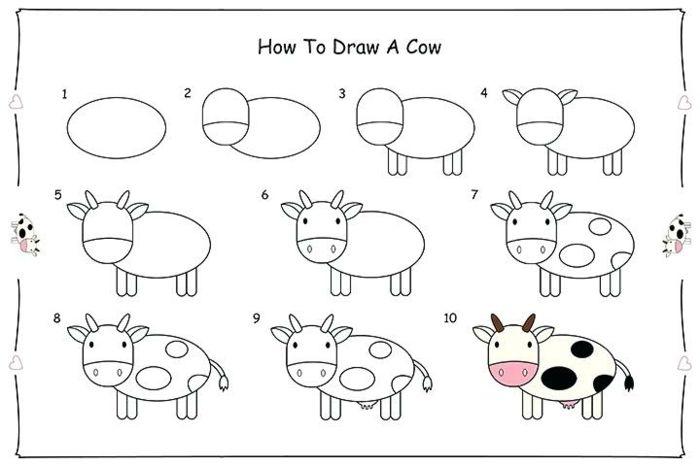 1001 Ideas De Dibujos Kawaii Originales Y Bonitos Dibujos Faciles Y Divertidos Dibujos Kawaii Dibujos Animados Sencillos