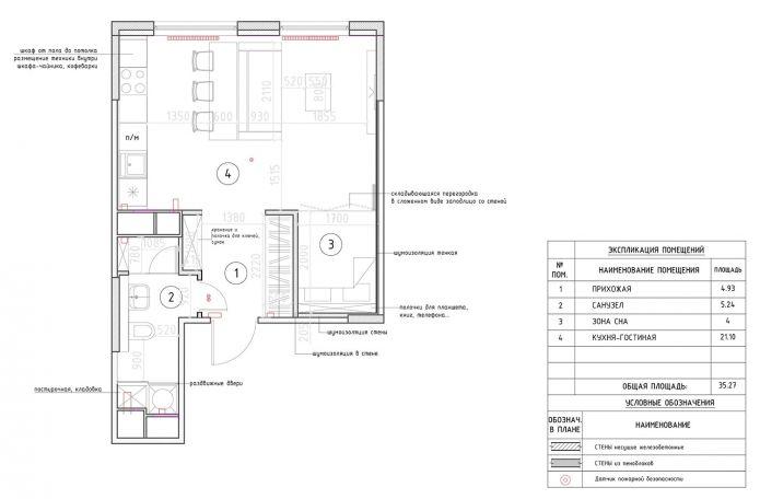 планировка квартиры-студии 35 кв. м