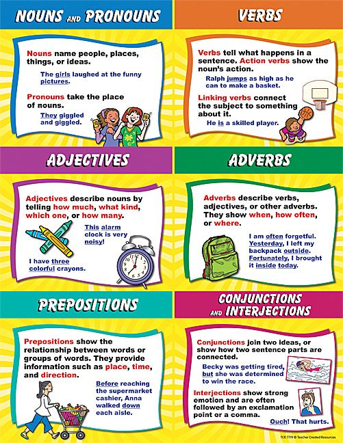 Parts of speech nouns pronouns and verbs