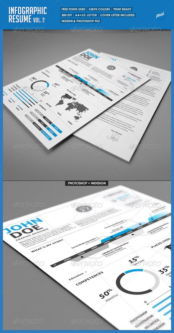Best Job Hunt Images On   Resume Templates Hunting