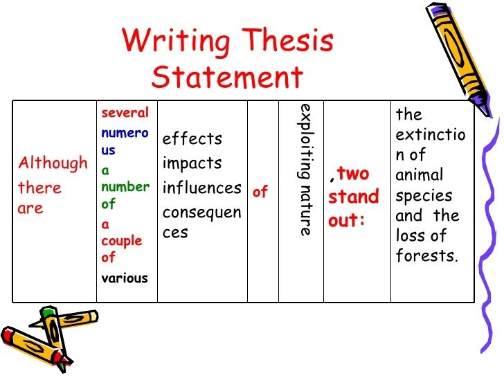 Essay Writing Template Free Worksheets Free Pdf