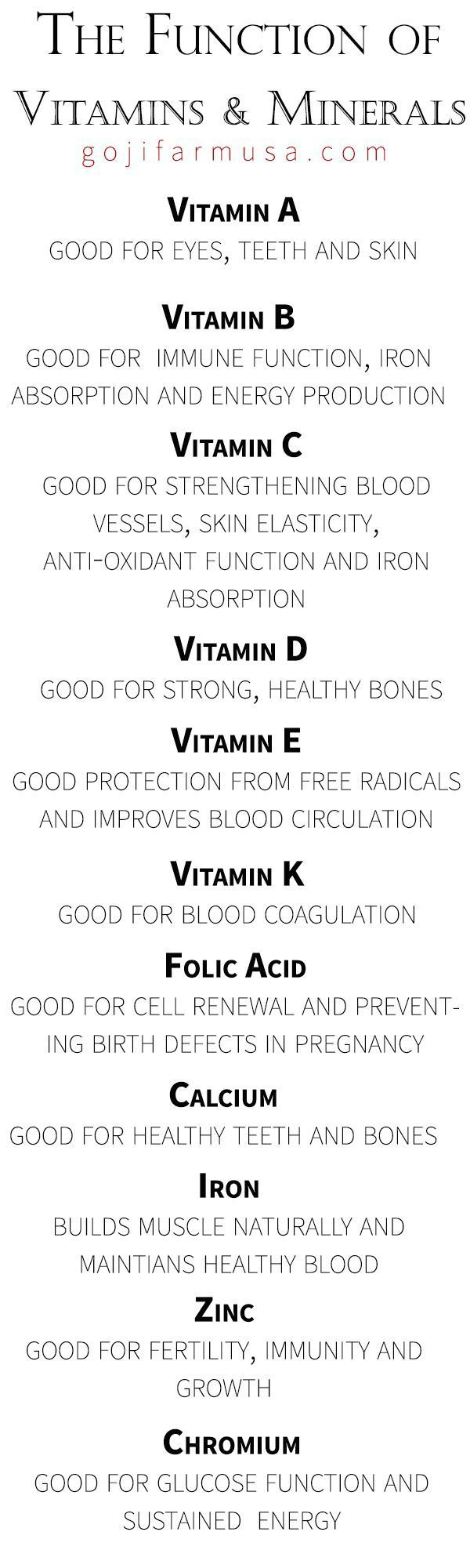 [What Everyone Ought To Know About Nutrition]