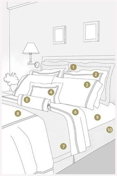 How to arrange your bed.