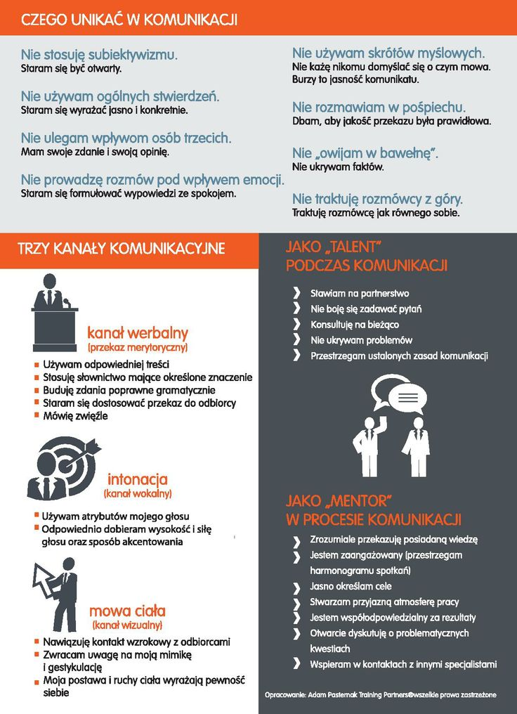 Komunikacja. Wypracowanie modelu komunikacji pomiędzy mentorem a talentem. Skuteczna komunikacja interpersonalna. cz.2