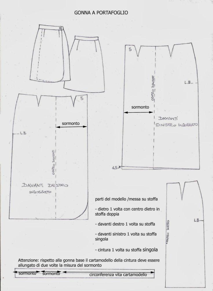 tecniche di modellistica confezione sartoriale cartamodellii pittura su tessuto tecniche di realizzazione  cucito creativo riciclo creativo
