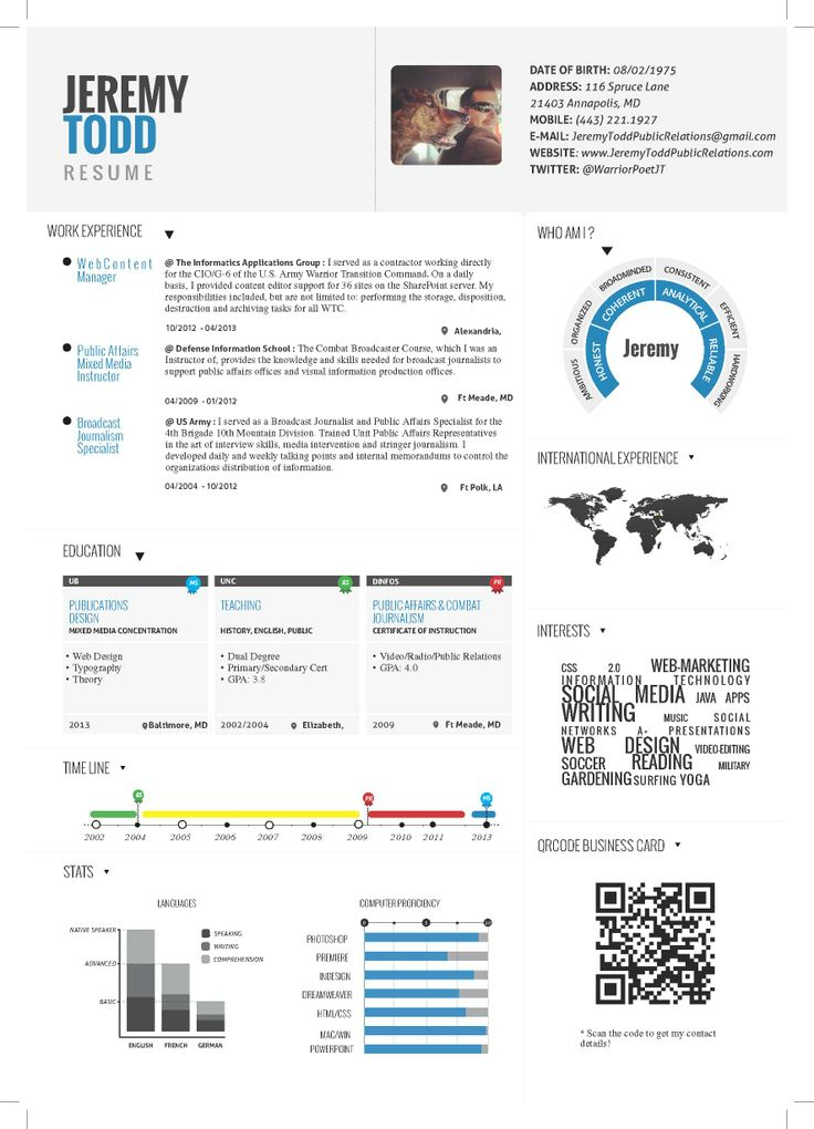 This was a project from my InDesign class. It's my infographic resume