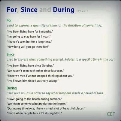 For, since and during (by CET)