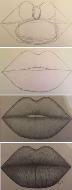 Führungslinien für die Lippen von Larissa Junghans – #guide #Junghans #Larissa #Lines #lips