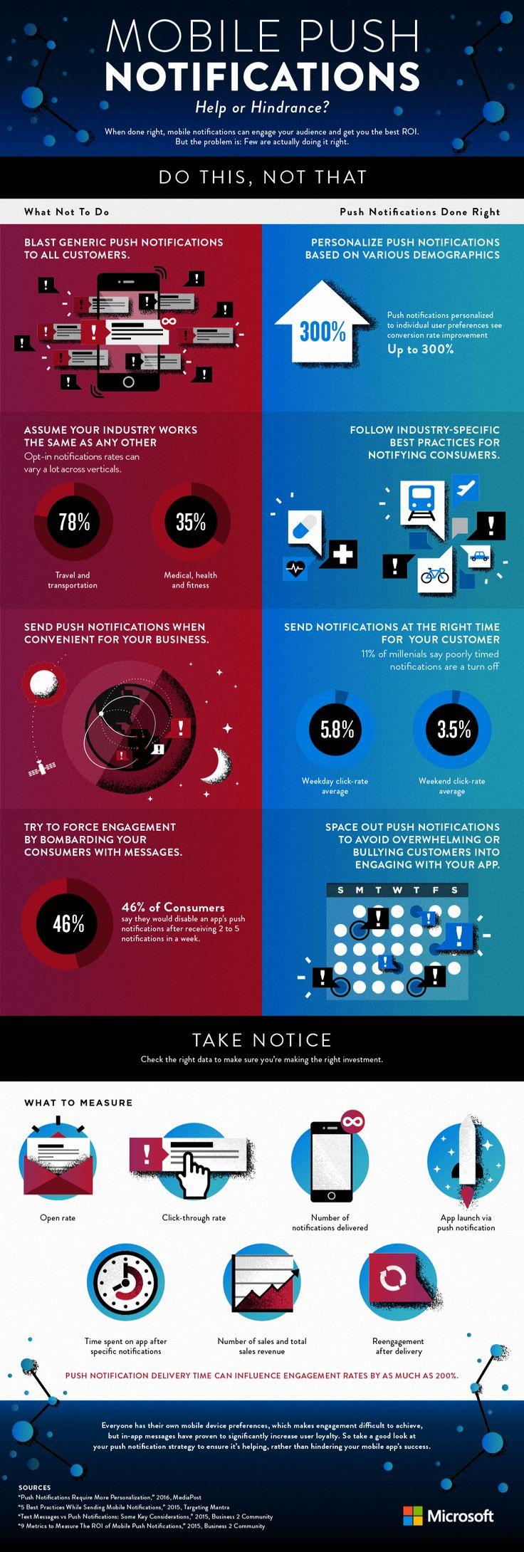 [Infographie] Microsoft - notifications push, quelles sont les bonnes pratiques? | [Infographic] Push notifications: Do this not that #mobile #marketing #digital