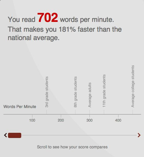 This Reading Test Compares Your Speed With The US National Average. This test might make me cry... I'll take it later