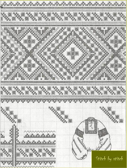 Схема вишивки жіночої сорочки