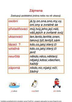 http://domskola.bloger.cz/obrazky/domskola.bloger.cz/slovnI-druhy-ucebnice6.jpg