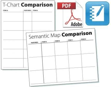 semantic map template - 1000 images about informative expository explanatory