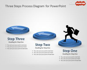 Free Three Steps Process for PowerPoint is a simple 3-step diagram with bases and platforms that you can use to make presentation slides in Microsoft PowerPoint 2010 and 2013 #simple #template #powerpoint #business process