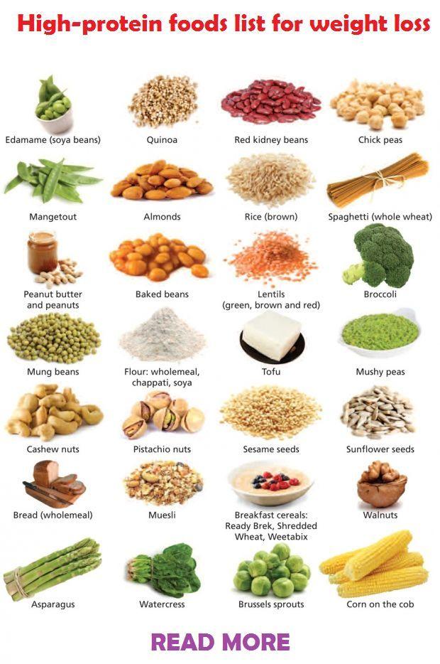Liste der proteinreichen Lebensmittel zum Abnehmen (außer Fleisch)