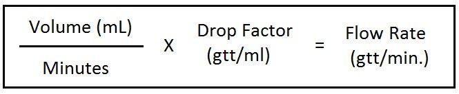 Calculating IV Flow Rates...drops (gtt) per minute