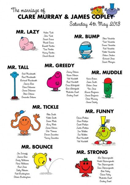 Mr Men and Little Miss Wedding Table Plan.