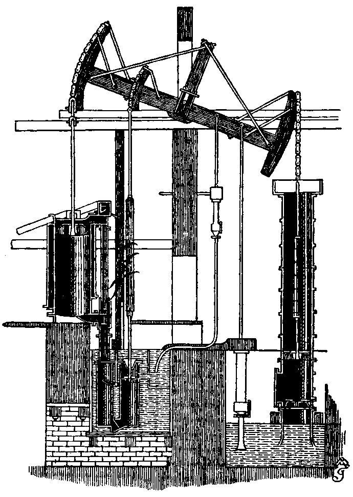 James Watt Steam Engine Industrial Revolution | www.imgkid ...
