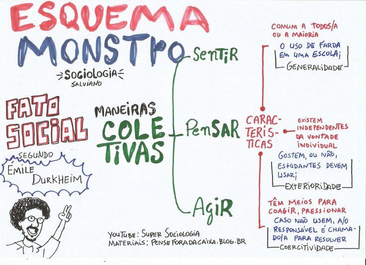 ESQUEMA MONSTRO - SOCIOLOGIA - FATO SOCIAL ~ Pense FORA DA CAIXA