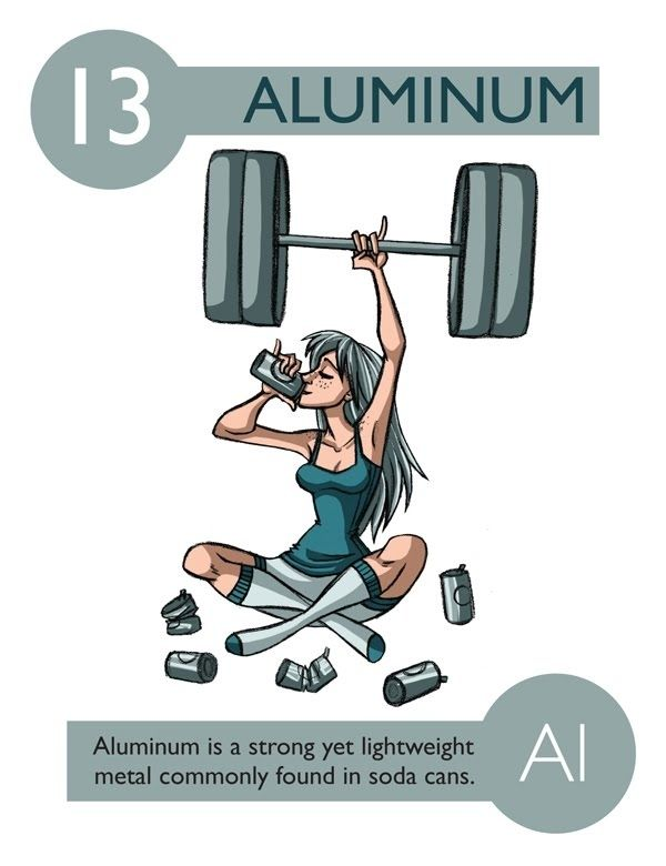 112 elementos químicos ilustrados antropomórficamente | La Guarida Geek