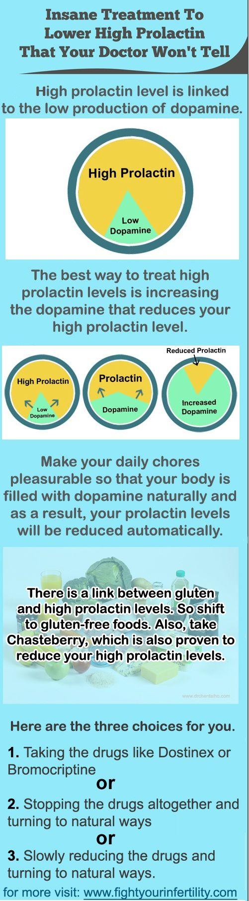 High Prolactin Levels, can high prolactin levels cause infertility, high prolactin levels ovulation, high prolactin levels menstrual cycle, high prolactin levels symptoms, can high prolactin levels cause anxiety, can high prolactin levels cause depression, high prolactin levels dopamine, low production of dopamine, decreased production of dopamine, treat high prolactin levels, increasing dopamine levels, high prolactin levels treatment, how to reduce high prolactin levels naturally, foods…