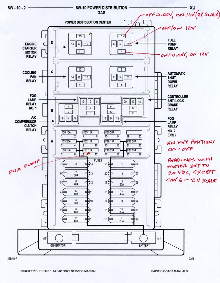 1998 Jeep Cherokee Fuel Pump Wiring Diagram