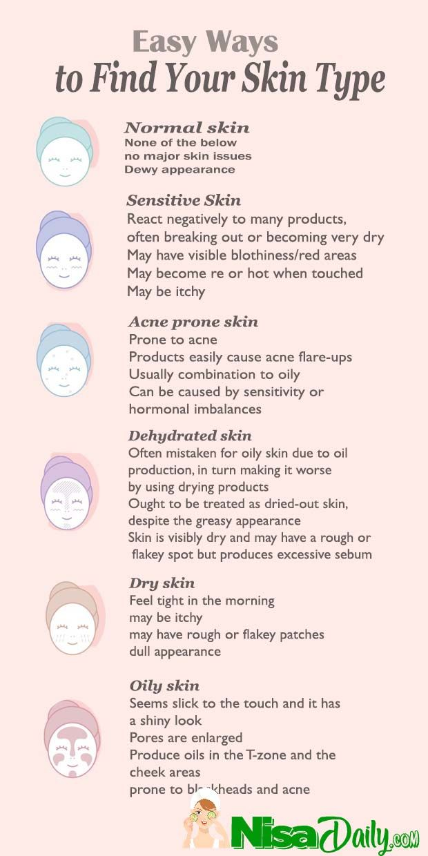 Simple Ways To Find Your Skin Type 753 Skin Types Quiz Face Mapping Acne Skin Types Chart