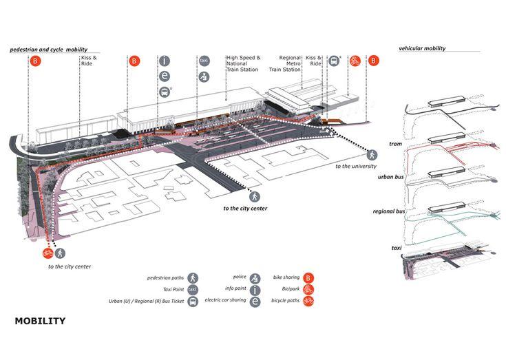 Trainstation-square-Padova-19-MOBILITY « Landscape Architecture Works | Landezine