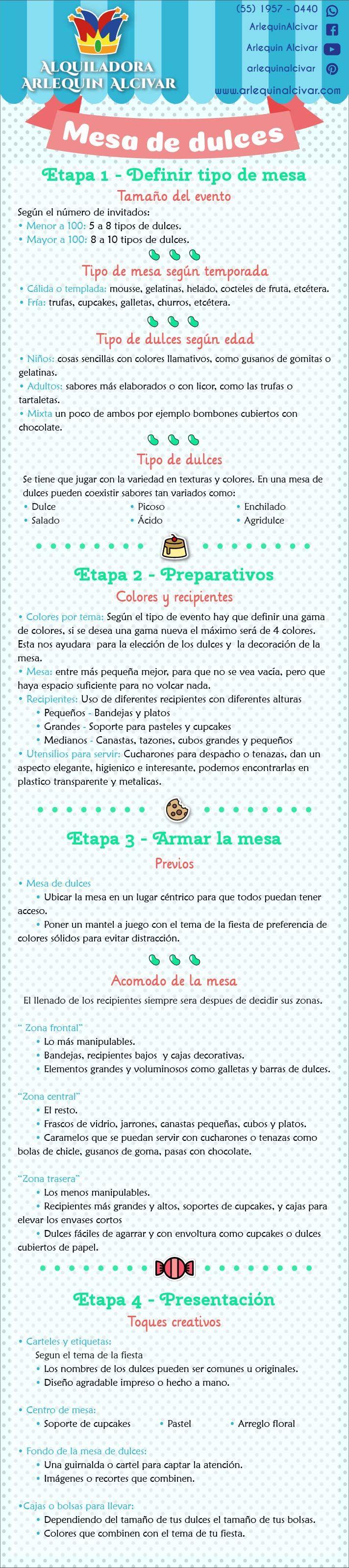 Tips para hacer una mesa de dulces