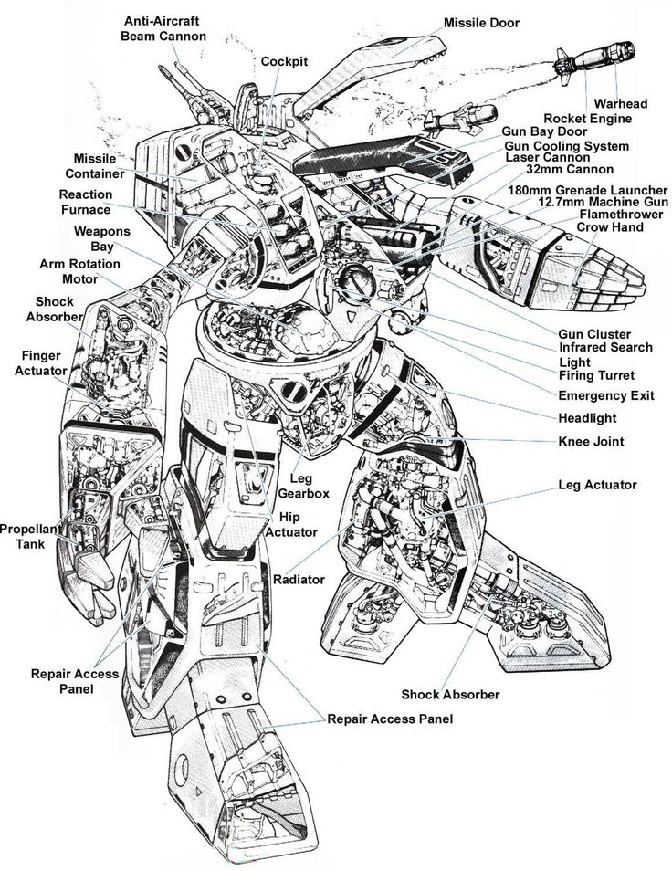 17 best images about monster anatomy and mecha diagrams on pinterest