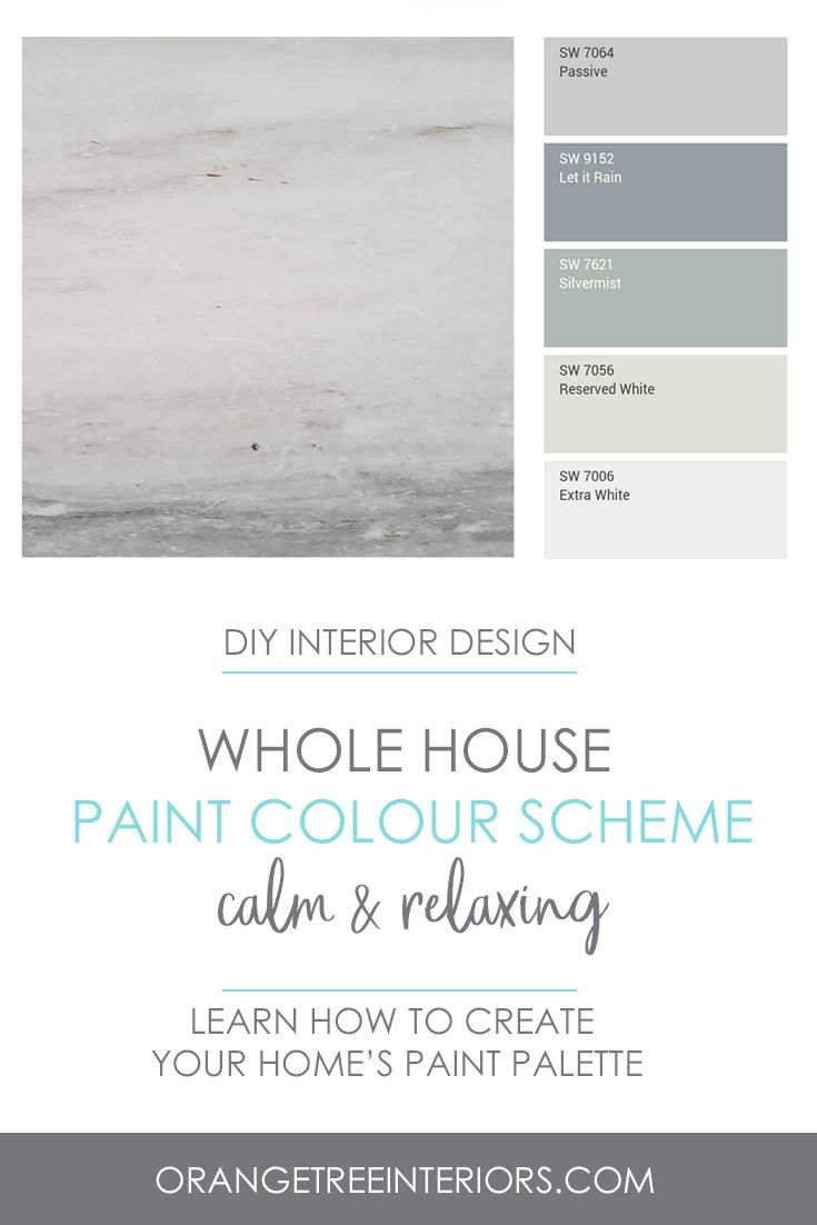 how to choose paint colours for your whole house 2019 on choosing paint colors interior id=77812