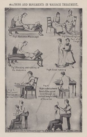 Antique Massage Therapy Chart <3