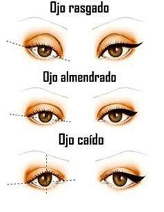 Ojos rasgados: Logra que tus ojos se vean más grandes, realiza el trazado siguiendo la línea de las pestañas.  Ojos almendrados: Deberás trazar una línea fina a lo largo del ojo, y haciéndola más gruesa según llegamos al final del párpado.  Ojos caídos: El objetivo es alzar la mirada y hacer los ojos más grandes. Para ello habrá que trazar una línea en ascendente para disimular el efecto de 'ojos caídos'.