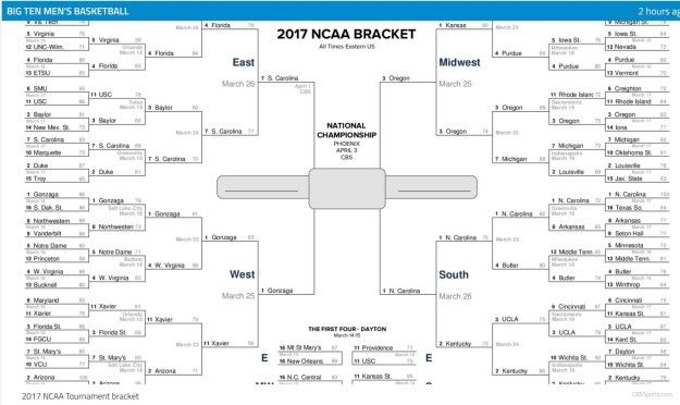 What is all this bracket talk? It's not about these things [ ]. | 10 Things To Fake You Care About March Madness