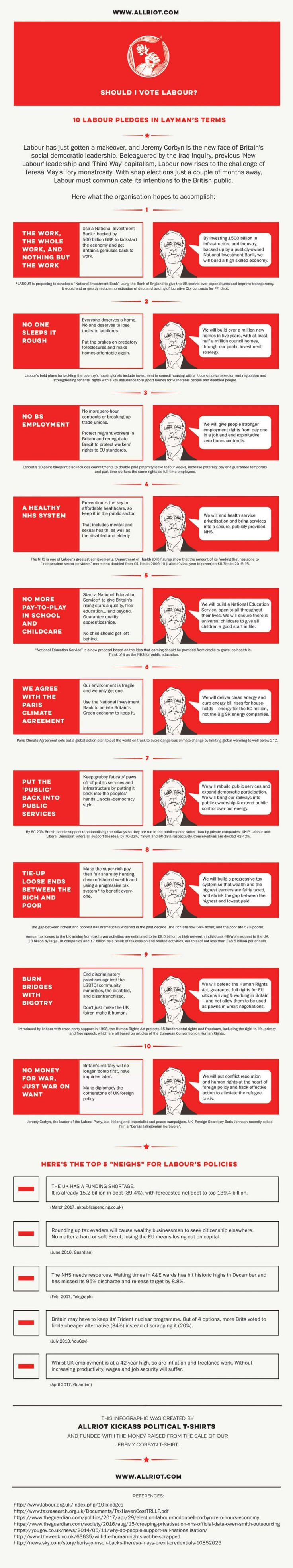 2120 best infographics images on pinterest infografas medios de jeremy corbyns 10 pledge blueprint for transforming britain httpsliveinfographic malvernweather Gallery