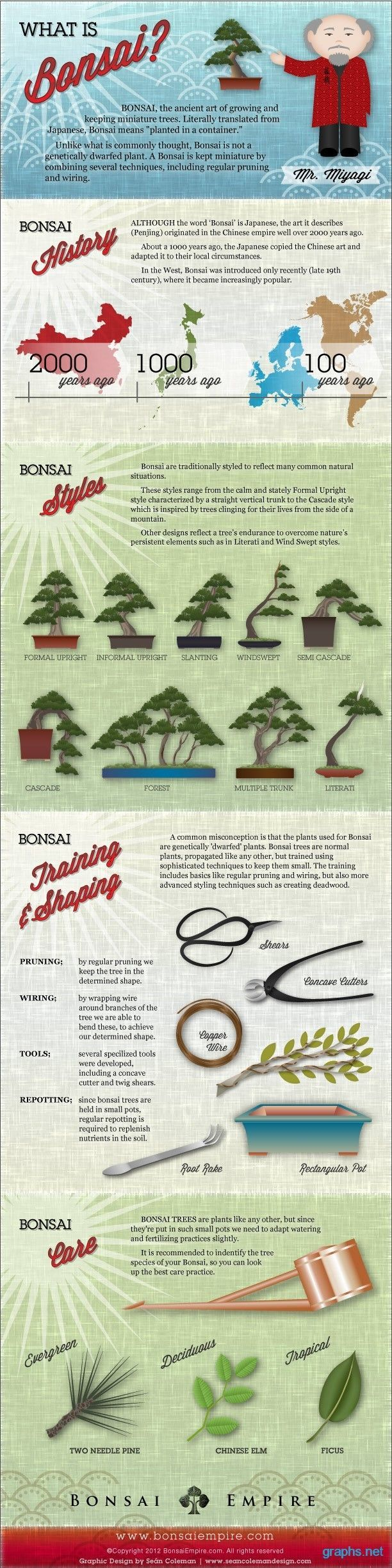 Bonsai are basically miniature trees. They may be small, but they're actually quite delicate and require some special attention. So make sure to read this basic infographic to help you shape and maintain your bonsai trees the right way. More details at http://homeandgardenamerica.com/the-basics-of-bonsai