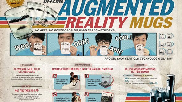 Philips: Augmented Reality Mugs Internet Site, Events Advertising,  Website, Augmented Reality, Awesome Ideas Philip, Marketing Ideas, De Marketing, Reality Mustahch, Mugs
