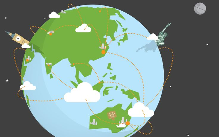 Going global - How Total Synergy is growing from Australian market leader to global industry enabler