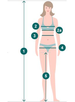Günstige Mode, Damenbekleidung & Herrenbekleidung auf bonprix